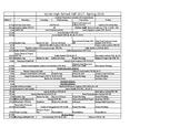 Course Calendar for Livestock Production