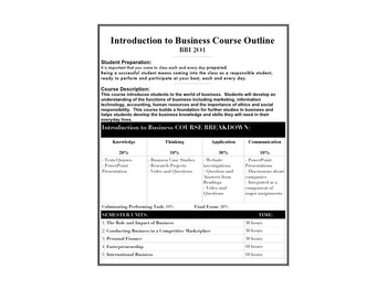 Course Outlines for Business and Computer Courses (editable)