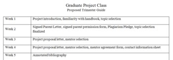 Course Proposal For Graduate/Senior Project