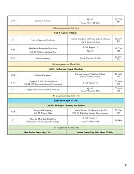 Course Syllabus Template Flipped Classrooms