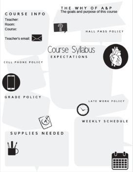 Course Syllabus Visual Organizer