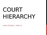 Court Hierarchy and Personnel PowerPoint
