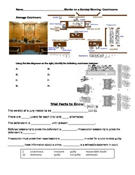 Courtroom Appearance and Trial Timeline Worksheet - criminal law