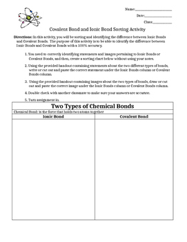 Covalent Bond and Ionic Bond Sorting Activity