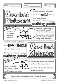 Covalent Bonding Chemistry Doodle Notes, Science