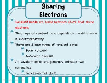 Covalent Bonding Lesson