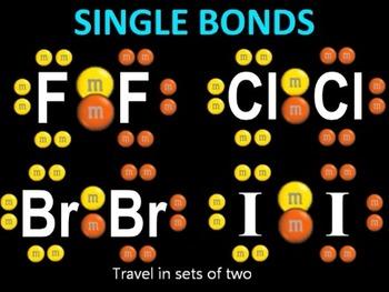 Covalent Bonding Music Video