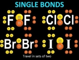 Covalent Bonding Music Video