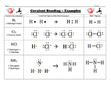 Covalent Bonding Using Lewis Dot Structures