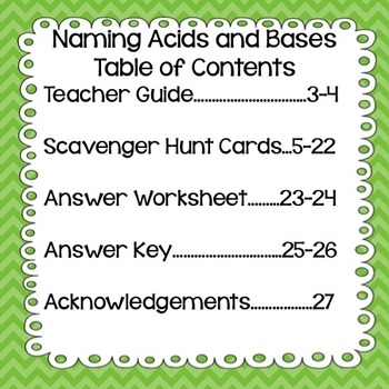 Naming Acids And Bases Review Activity By I Heart Teaching Science