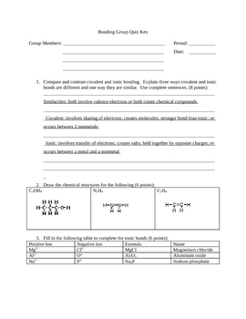 Covalent and Ionic Bonding Group Quiz