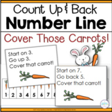 Addition and Subtraction on the Numberline ~ Cover Those Carrots
