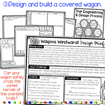 Covered Wagons and Geography of the Oregon Trail Integrated STEM Challenge