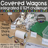 Covered Wagons and Geography of the Oregon Trail Integrate