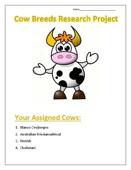Cow Breed Research Blanco Orejinegro, Australian Friesiansahiwal, Finnish,