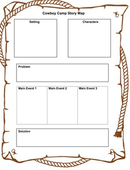 Cowboy Camp Reading Comprehension Packet & Assessment