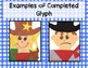 Cowboy & Cowgirl Glyph for Your PK-1 Class