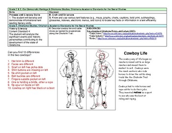 Cowboy Life Activity