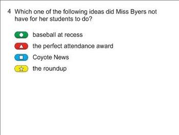 Coyote School News Smart Response Clicker Quiz