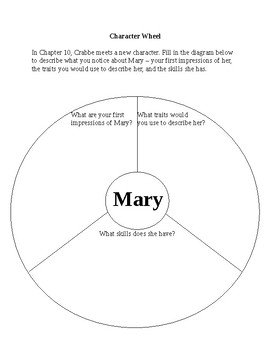 Crabbe Unit - Character Wheel (Mary)