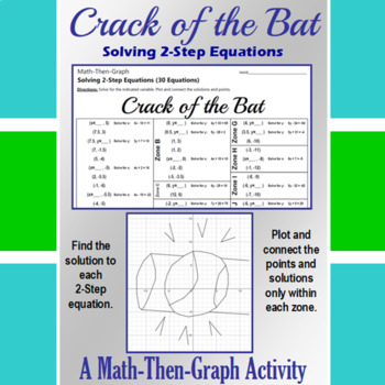 Crack of the Bat - A Math-Then-Graph Activity - Solve 2-Step Equations