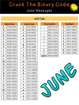 Crack the Binary Code – June Message (CS Unplugged)