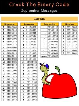Crack the Binary Code – September Message (CS Unplugged)