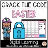 Crack the Code (Easter) CODING {Google Slides™}