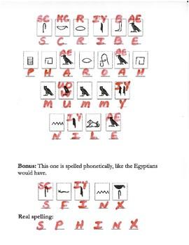 Crack the Code Hieroglyphics translation activity