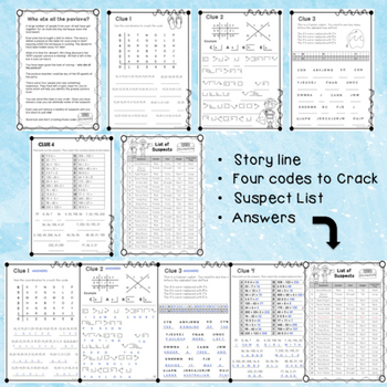 Crack the code Australia theme - Code breaker Activity