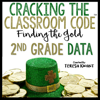 Cracking the Classroom Code™ 2nd Grade St. Patrick's Day Math Escape Room