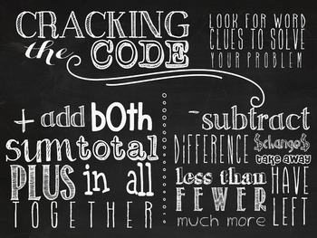 Cracking the Code for Word Problems ANCHOR CHARTS