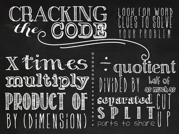 Cracking the Code for Word Problems
