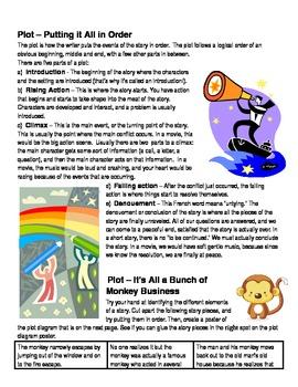 Crafting a Short Story - Plot