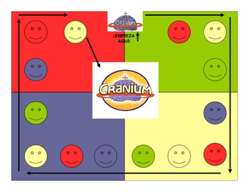 Craneo- Cranium Review Game