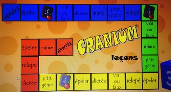 Cranium Leçons