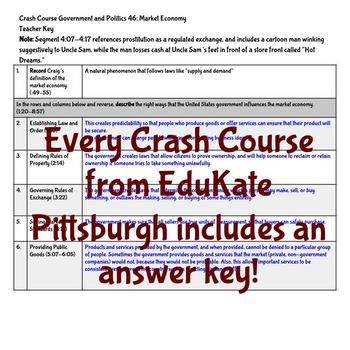 Crash Course 22: Judicial Decisions