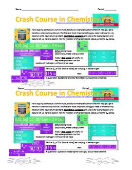 Crash Course in Chemistry 29 Equilibrium Equations