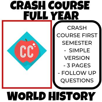 Crash Course 2nd Semester US History