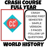 Crash Course 2nd Semester US History