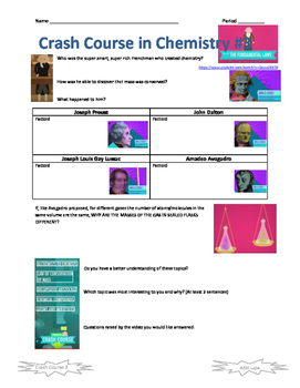Crash Course in Chemistry 3 The Fundamental Laws