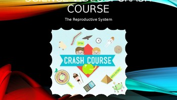 Crash Course Anatomy & Physiology - THE REPRODUCTIVE SYSTEM Video Guides