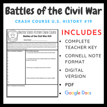 Crash Course U.S. History: Battles of the Civil War #19