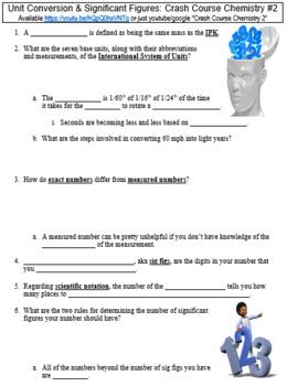 Crash Course Chemistry #2 (Unit Conversion & Significant Figures) worksheet