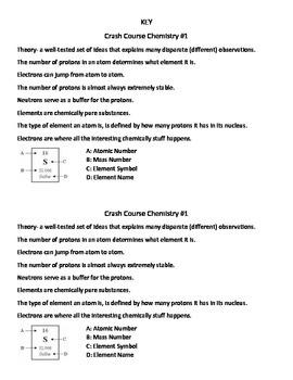 Crash Course Chemistry Cloze Notes