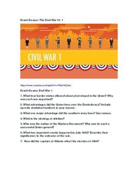 Crash Course Civil War Pt. 1 Video Questions