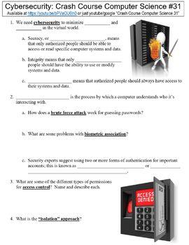 Crash Course Computer Science Worksheets Complete Set (Full Bundle Collection)