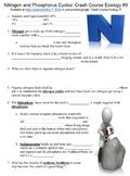 Crash Course Ecology #9 (Nitrogen and Phosphorus Cycles) worksheet