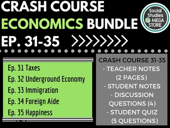 Crash Course Economics Worksheets 31-35