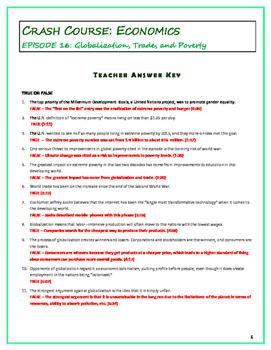 Crash Course Economics Worksheets Episodes 16 20 By Elise Parker Tpt